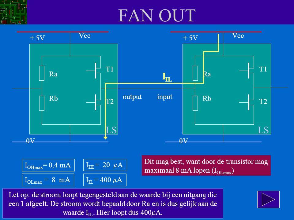FAN OUT Let op: de stroom loopt tegengesteld aan de waarde bij een uitgang die een 1 afgeeft. De stroom wordt bepaald door Ra en is dus gelijk aan de