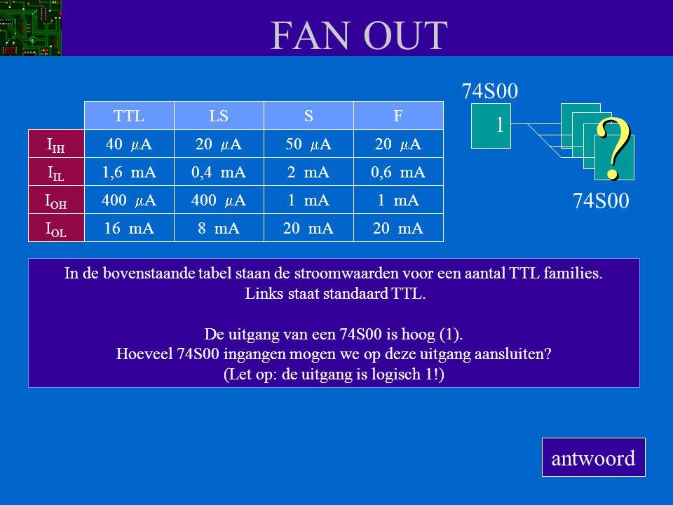 FAN OUT In de bovenstaande tabel staan de stroomwaarden voor een aantal TTL families. Links staat standaard TTL. De uitgang van een 74S00 is hoog (1).