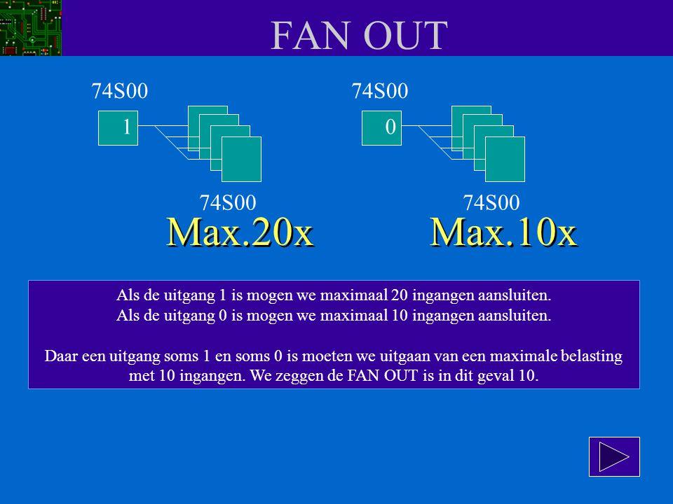 FAN OUT Max.20x 74S00 1 Als de uitgang 1 is mogen we maximaal 20 ingangen aansluiten. Als de uitgang 0 is mogen we maximaal 10 ingangen aansluiten. Da