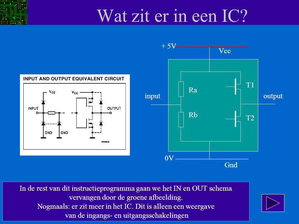 Wat zit er in een IC? Vcc input Ra Rb T1 T2 Gnd output + 5V 0V In de rest van dit instructieprogramma gaan we het IN en OUT schema vervangen door de g