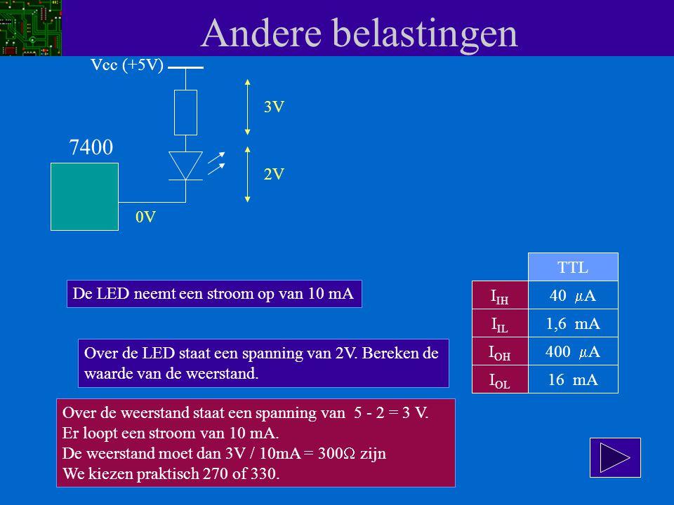 Andere belastingen I IH I IL I OH I OL 40  A 1,6 mA 400  A 16 mA TTL 7400 Vcc (+5V) Over de LED staat een spanning van 2V. Bereken de waarde van de