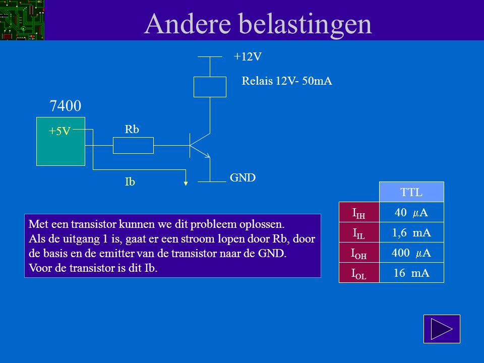 Andere belastingen I IH I IL I OH I OL 40  A 1,6 mA 400  A 16 mA TTL 7400 Met een transistor kunnen we dit probleem oplossen. Als de uitgang 1 is, g