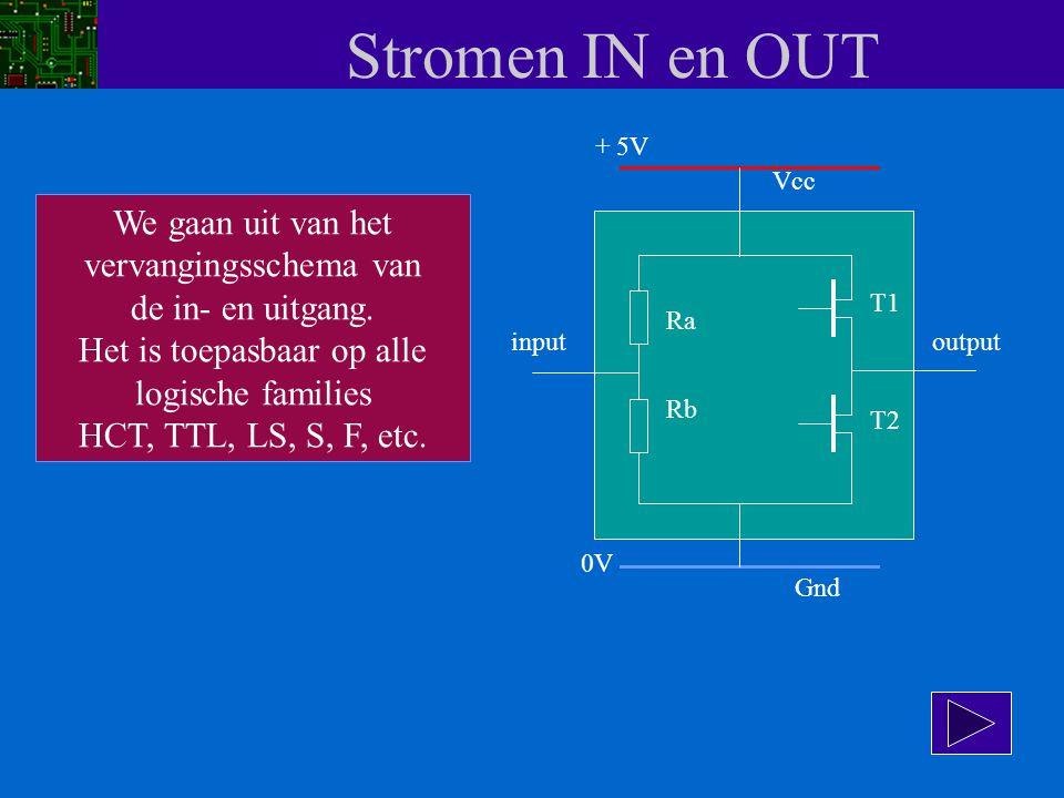 Stromen IN en OUT Vcc input Ra Rb T1 T2 Gnd output + 5V 0V We gaan uit van het vervangingsschema van de in- en uitgang. Het is toepasbaar op alle logi