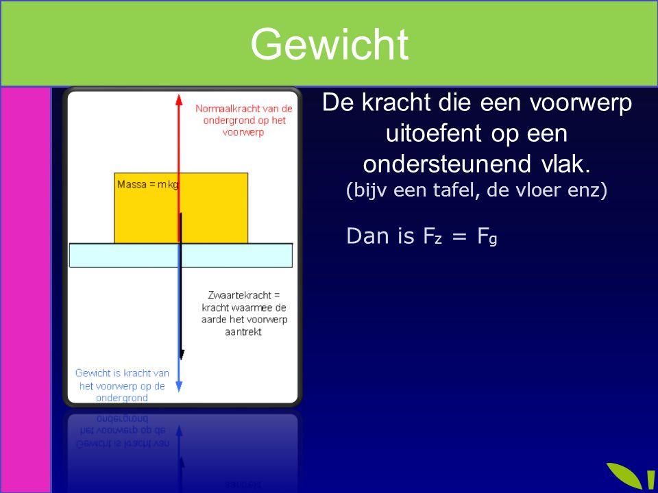 Index De kracht die een voorwerp uitoefent op een ondersteunend vlak. (bijv een tafel, de vloer enz) Dan is F z = F g Gewicht