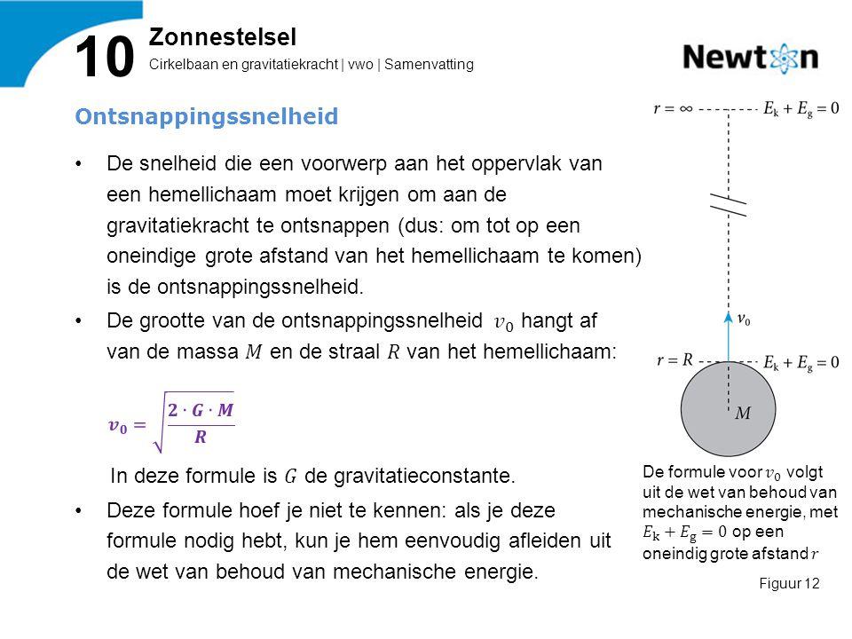Cirkelbaan en gravitatiekracht | vwo | Samenvatting 10 Zonnestelsel Figuur 12