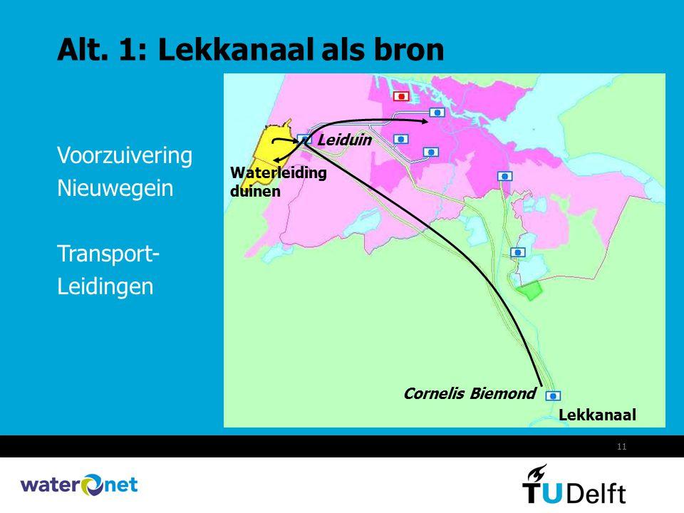 11 Alt. 1: Lekkanaal als bron Lekkanaal Cornelis Biemond Leiduin Voorzuivering Nieuwegein Transport- Leidingen Waterleiding duinen