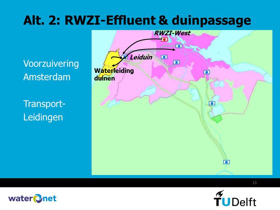 13 Alt. 2: RWZI-Effluent & duinpassage Leiduin Voorzuivering Amsterdam Transport- Leidingen Waterleiding duinen RWZI-West