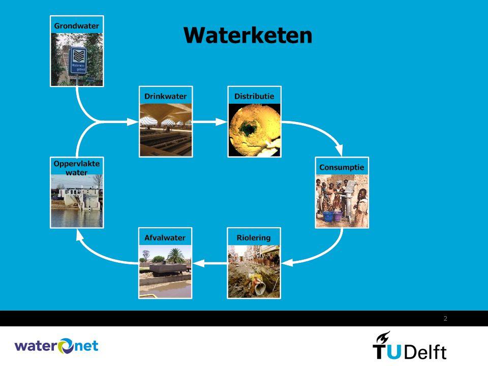 2 Waterketen