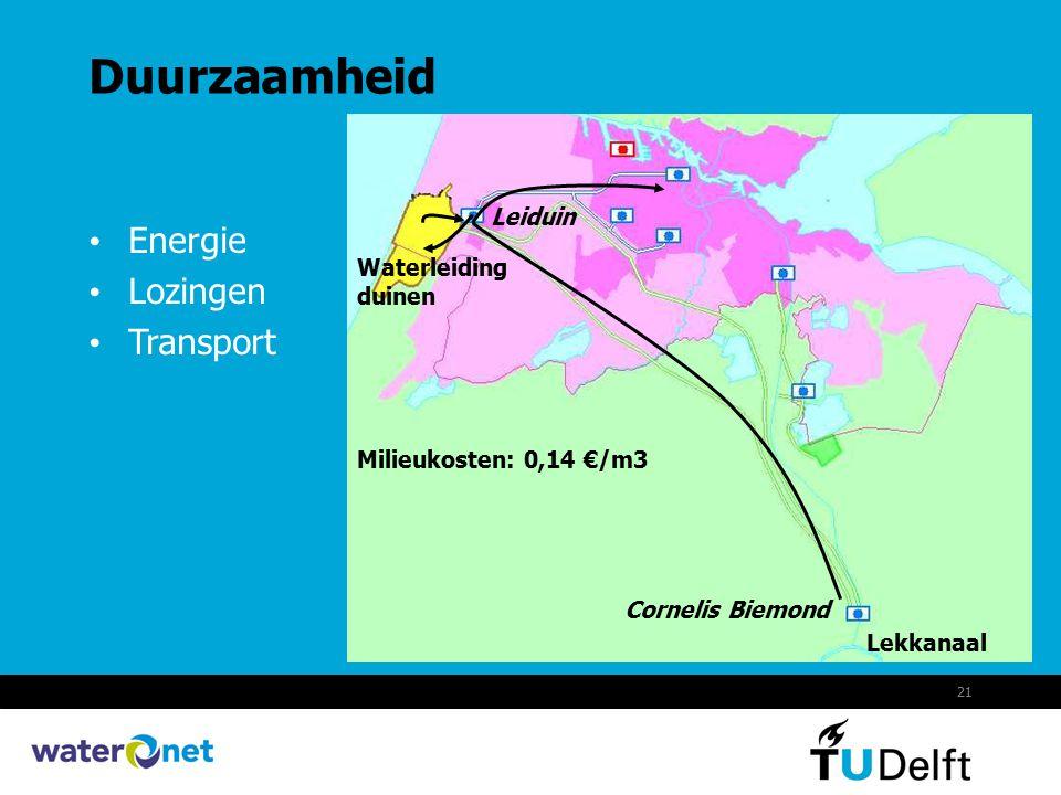 21 Duurzaamheid Lekkanaal Energie Lozingen Transport Cornelis Biemond Leiduin Waterleiding duinen Milieukosten: 0,14 €/m3