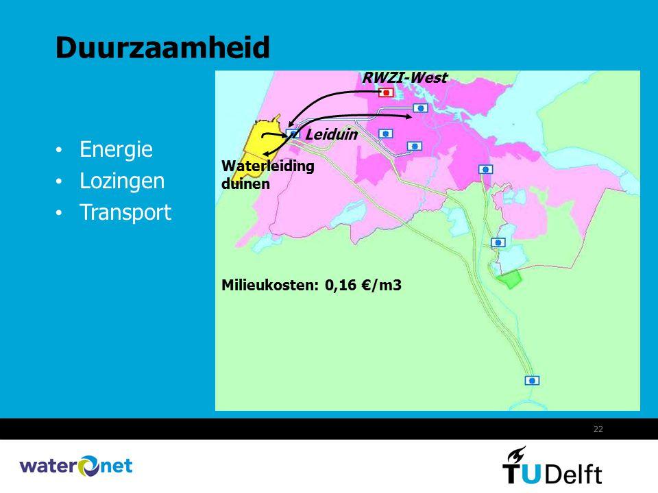 22 Duurzaamheid Energie Lozingen Transport Leiduin Waterleiding duinen RWZI-West Milieukosten: 0,16 €/m3