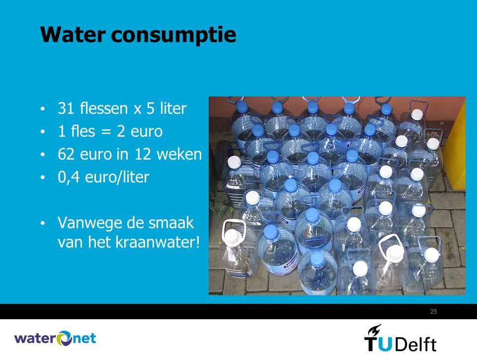 25 Water consumptie 31 flessen x 5 liter 1 fles = 2 euro 62 euro in 12 weken 0,4 euro/liter Vanwege de smaak van het kraanwater!