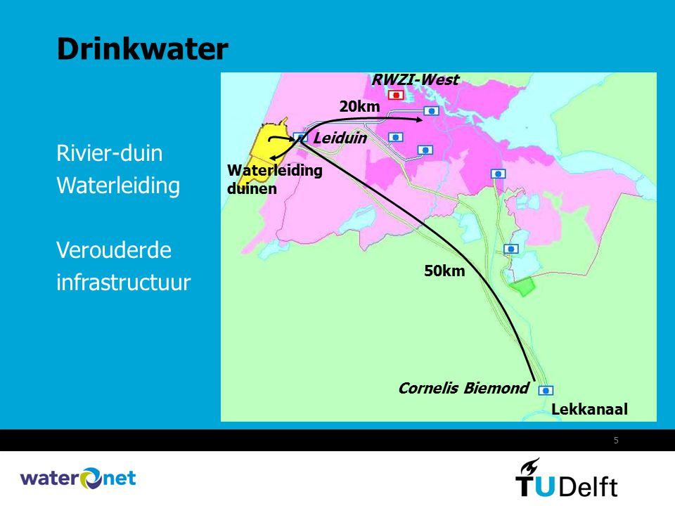 5 Drinkwater Lekkanaal Cornelis Biemond Leiduin Rivier-duin Waterleiding Verouderde infrastructuur Waterleiding duinen 50km 20km RWZI-West