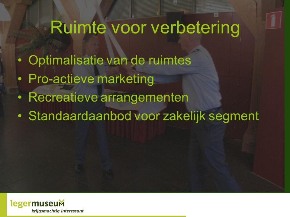 Ruimte voor verbetering Optimalisatie van de ruimtes Pro-actieve marketing Recreatieve arrangementen Standaardaanbod voor zakelijk segment