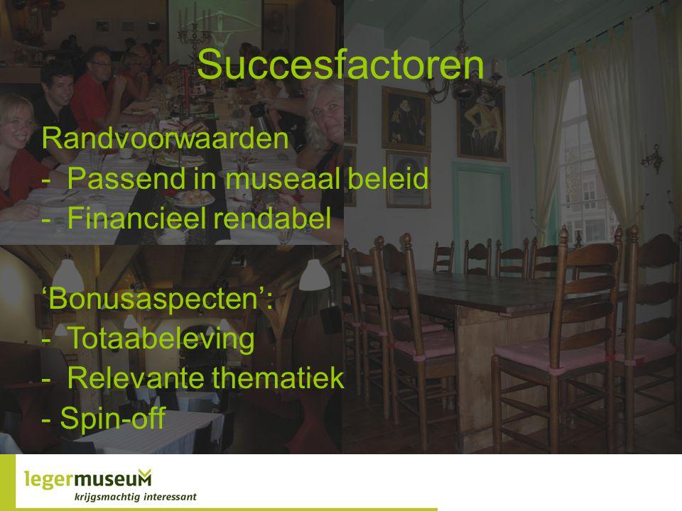 Succesfactoren Randvoorwaarden -Passend in museaal beleid -Financieel rendabel 'Bonusaspecten': -Totaabeleving -Relevante thematiek - Spin-off