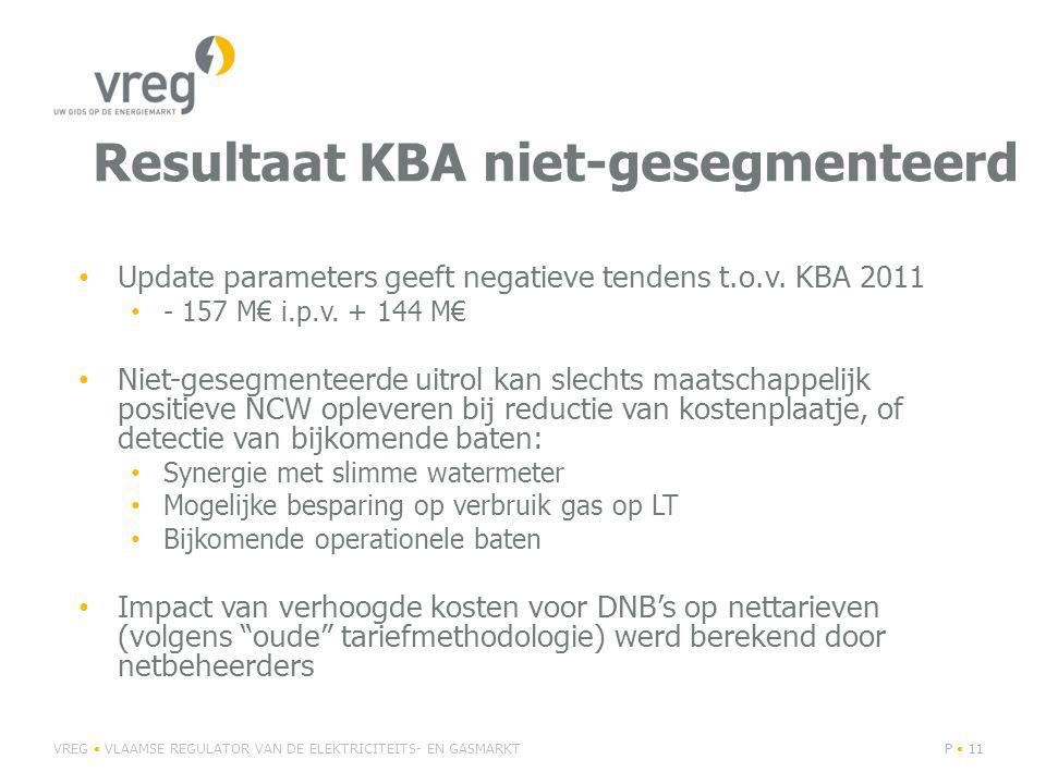 Resultaat KBA niet-gesegmenteerd Update parameters geeft negatieve tendens t.o.v.