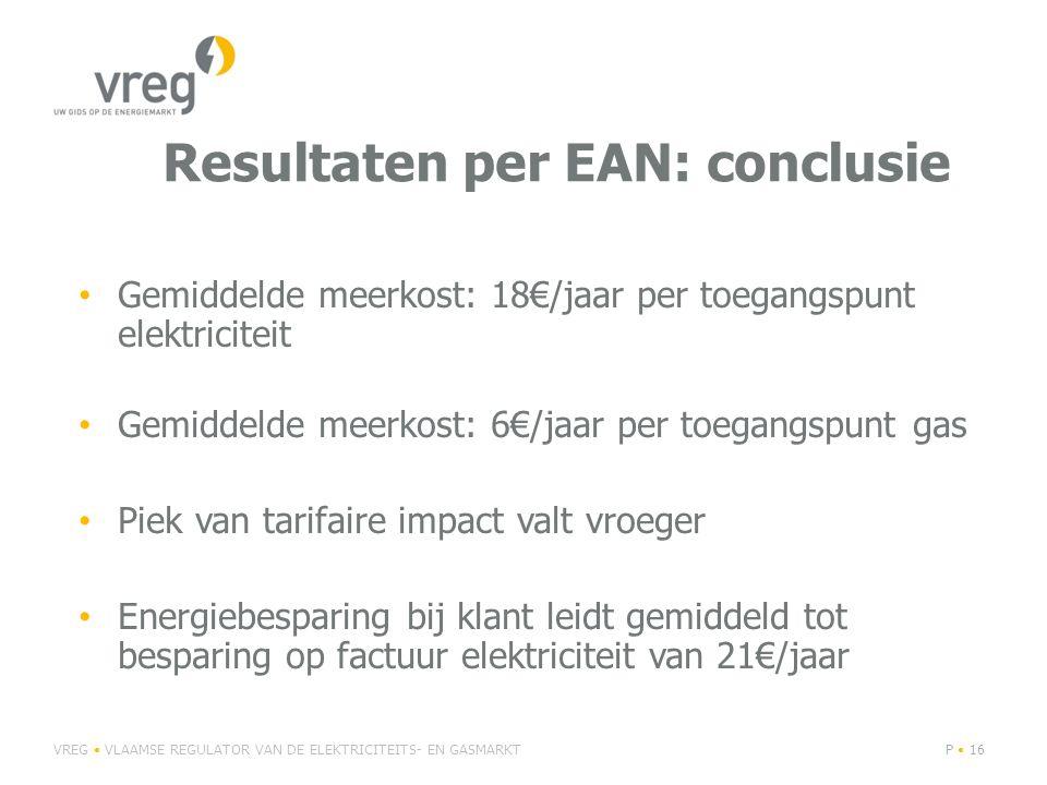 Resultaten per EAN: conclusie Gemiddelde meerkost: 18€/jaar per toegangspunt elektriciteit Gemiddelde meerkost: 6€/jaar per toegangspunt gas Piek van tarifaire impact valt vroeger Energiebesparing bij klant leidt gemiddeld tot besparing op factuur elektriciteit van 21€/jaar VREG VLAAMSE REGULATOR VAN DE ELEKTRICITEITS- EN GASMARKTP 16