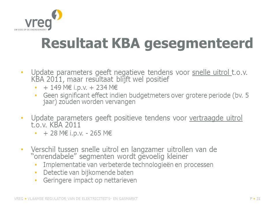 Resultaat KBA gesegmenteerd Update parameters geeft negatieve tendens voor snelle uitrol t.o.v.