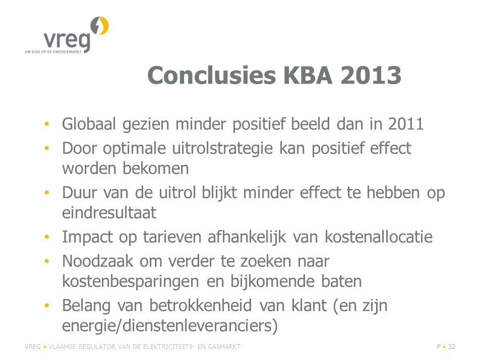 Conclusies KBA 2013 Globaal gezien minder positief beeld dan in 2011 Door optimale uitrolstrategie kan positief effect worden bekomen Duur van de uitrol blijkt minder effect te hebben op eindresultaat Impact op tarieven afhankelijk van kostenallocatie Noodzaak om verder te zoeken naar kostenbesparingen en bijkomende baten Belang van betrokkenheid van klant (en zijn energie/dienstenleveranciers) VREG VLAAMSE REGULATOR VAN DE ELEKTRICITEITS- EN GASMARKTP 32