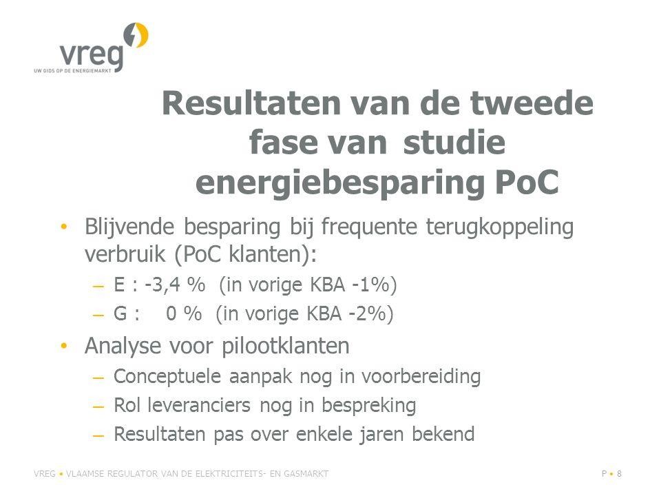 Resultaten van de tweede fase van studie energiebesparing PoC Blijvende besparing bij frequente terugkoppeling verbruik (PoC klanten): – E : -3,4 % (in vorige KBA -1%) – G : 0 % (in vorige KBA -2%) Analyse voor pilootklanten – Conceptuele aanpak nog in voorbereiding – Rol leveranciers nog in bespreking – Resultaten pas over enkele jaren bekend VREG VLAAMSE REGULATOR VAN DE ELEKTRICITEITS- EN GASMARKTP 8
