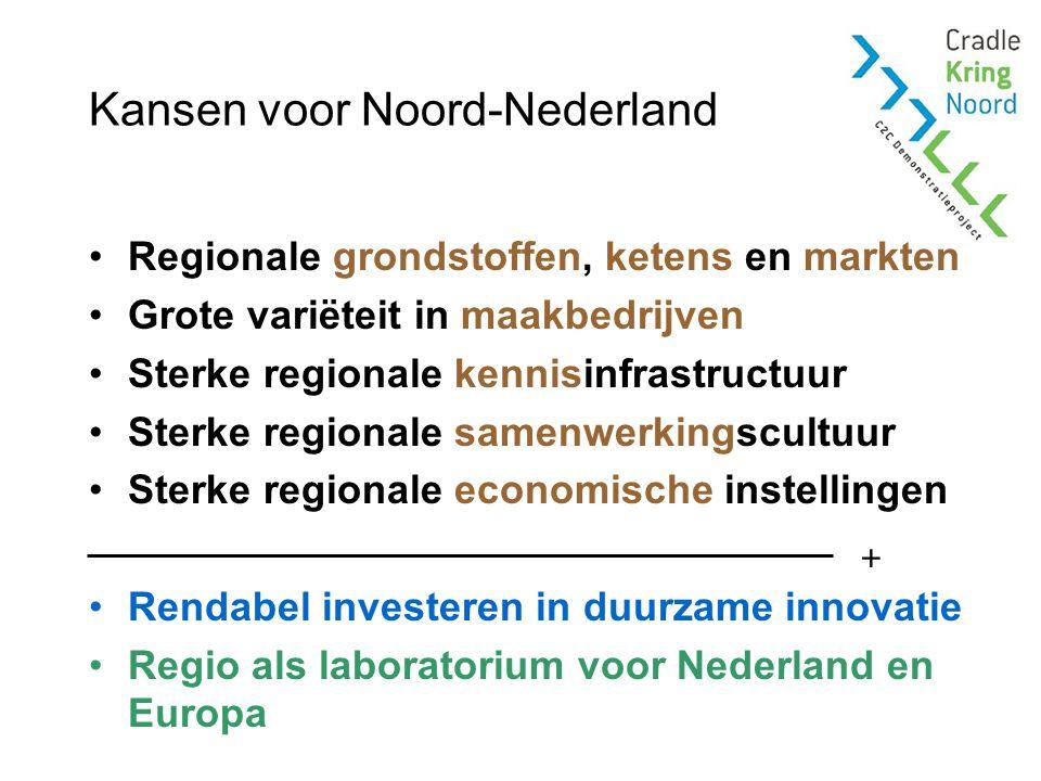Kansen voor Noord-Nederland Regionale grondstoffen, ketens en markten Grote variëteit in maakbedrijven Sterke regionale kennisinfrastructuur Sterke regionale samenwerkingscultuur Sterke regionale economische instellingen Rendabel investeren in duurzame innovatie Regio als laboratorium voor Nederland en Europa +