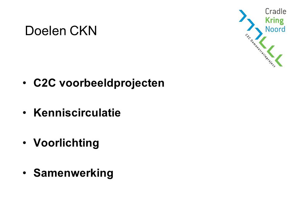 Doelen CKN C2C voorbeeldprojecten Kenniscirculatie Voorlichting Samenwerking