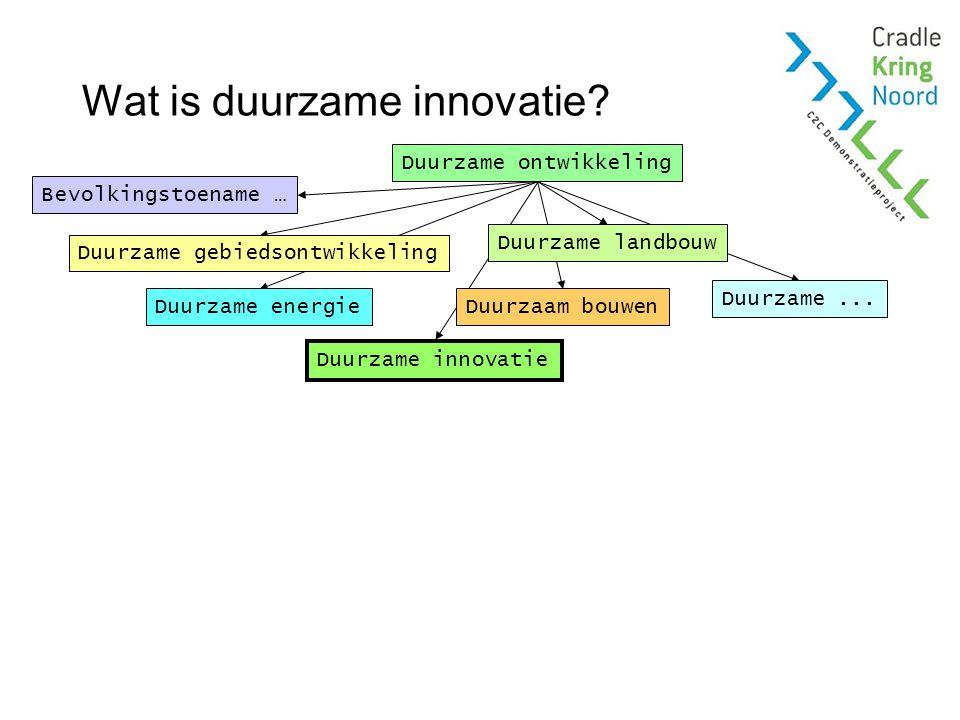 Wat is duurzame innovatie.