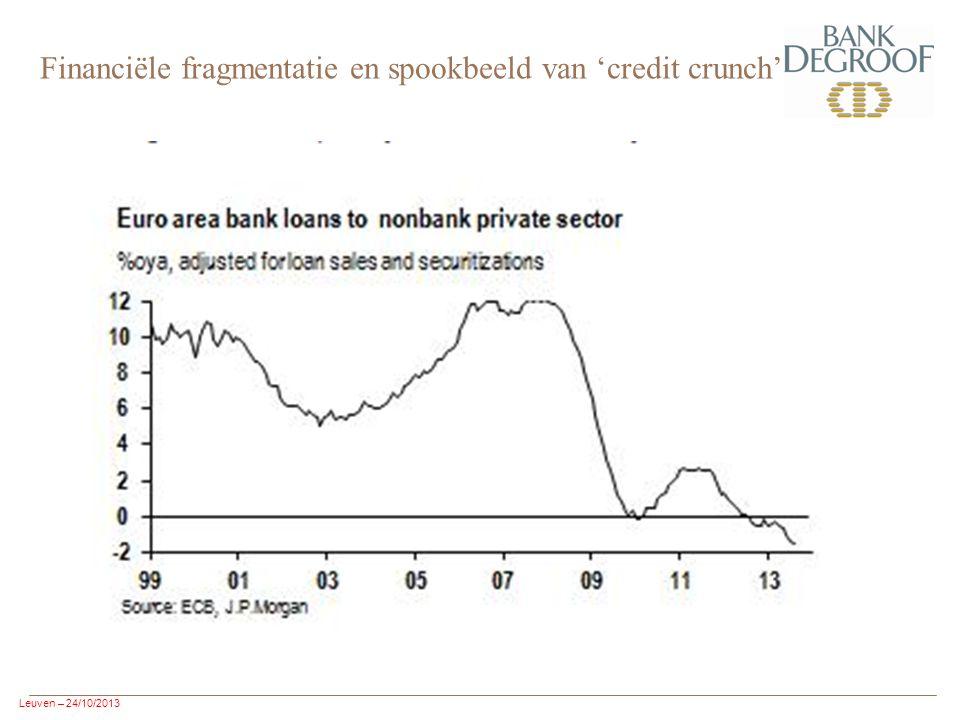 Leuven – 24/10/2013 Financiële fragmentatie en spookbeeld van 'credit crunch'