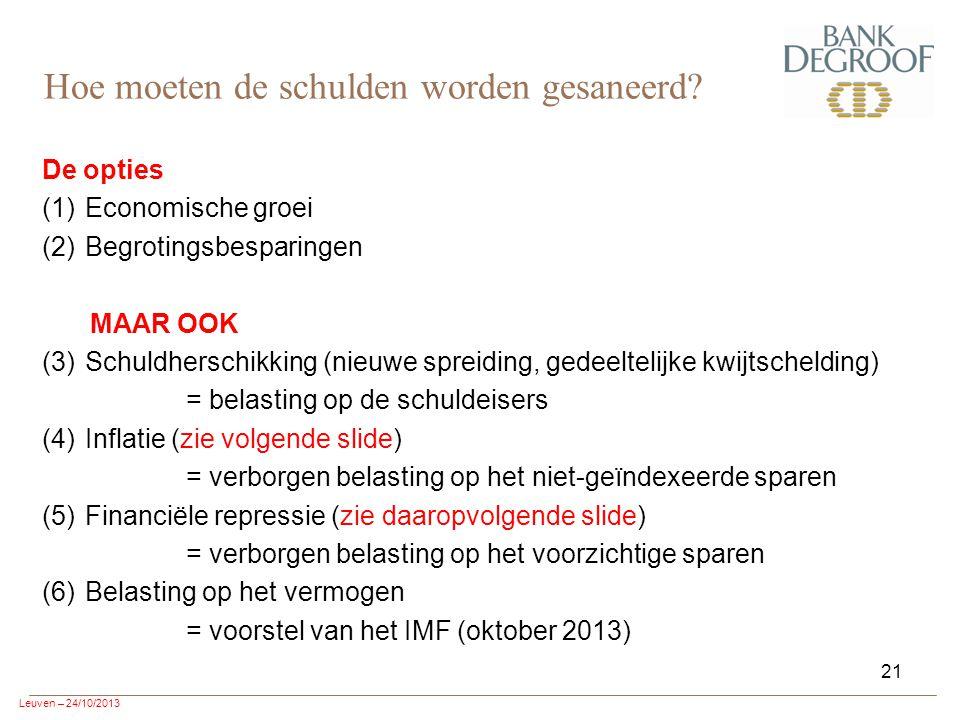 Leuven – 24/10/2013 21 De opties (1) Economische groei (2) Begrotingsbesparingen MAAR OOK (3) Schuldherschikking (nieuwe spreiding, gedeeltelijke kwijtschelding) = belasting op de schuldeisers (4) Inflatie (zie volgende slide) = verborgen belasting op het niet-geïndexeerde sparen (5) Financiële repressie (zie daaropvolgende slide) = verborgen belasting op het voorzichtige sparen (6) Belasting op het vermogen = voorstel van het IMF (oktober 2013) Hoe moeten de schulden worden gesaneerd?