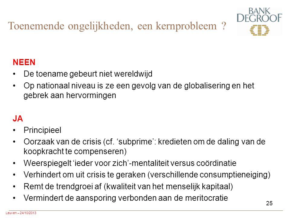 Leuven – 24/10/2013 25 NEEN De toename gebeurt niet wereldwijd Op nationaal niveau is ze een gevolg van de globalisering en het gebrek aan hervormingen JA Principieel Oorzaak van de crisis (cf.