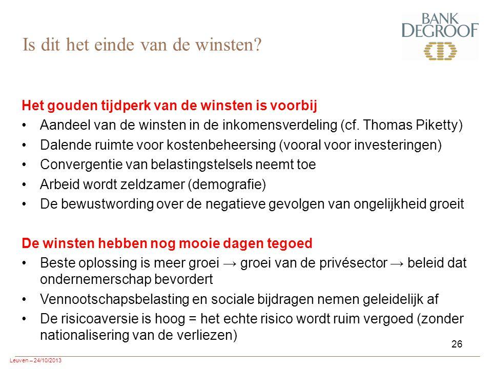 Leuven – 24/10/2013 26 Het gouden tijdperk van de winsten is voorbij Aandeel van de winsten in de inkomensverdeling (cf.