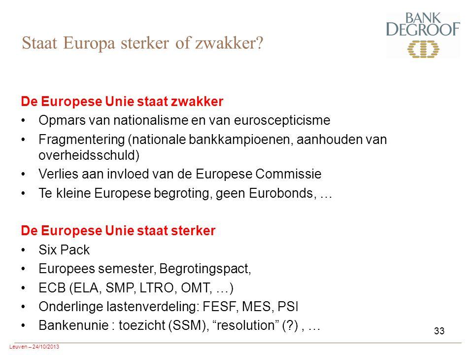 Leuven – 24/10/2013 33 De Europese Unie staat zwakker Opmars van nationalisme en van euroscepticisme Fragmentering (nationale bankkampioenen, aanhouden van overheidsschuld) Verlies aan invloed van de Europese Commissie Te kleine Europese begroting, geen Eurobonds, … De Europese Unie staat sterker Six Pack Europees semester, Begrotingspact, ECB (ELA, SMP, LTRO, OMT, …) Onderlinge lastenverdeling: FESF, MES, PSI Bankenunie : toezicht (SSM), resolution (?), … Staat Europa sterker of zwakker?