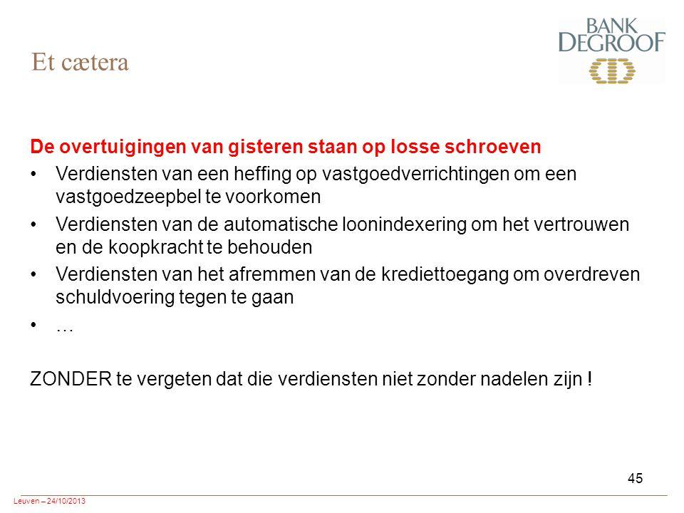 Leuven – 24/10/2013 45 De overtuigingen van gisteren staan op losse schroeven Verdiensten van een heffing op vastgoedverrichtingen om een vastgoedzeepbel te voorkomen Verdiensten van de automatische loonindexering om het vertrouwen en de koopkracht te behouden Verdiensten van het afremmen van de krediettoegang om overdreven schuldvoering tegen te gaan … ZONDER te vergeten dat die verdiensten niet zonder nadelen zijn .
