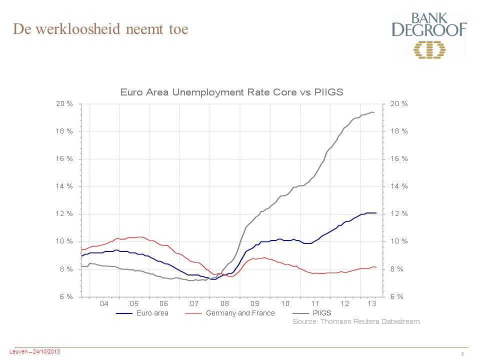 Leuven – 24/10/2013 8 De werkloosheid neemt toe