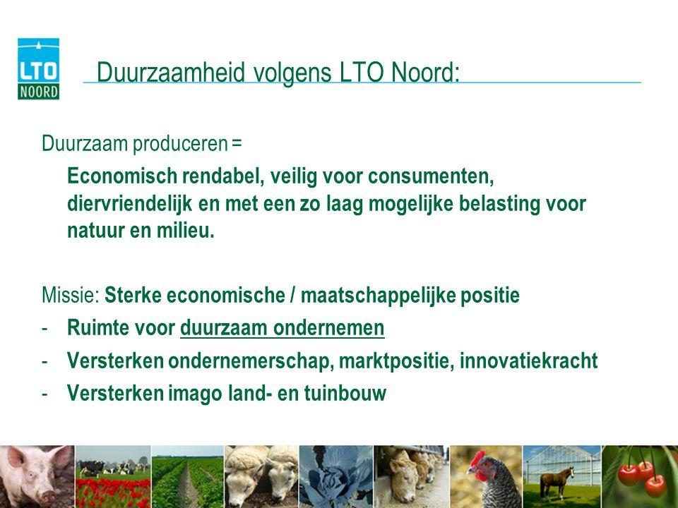 Duurzaamheid volgens LTO Noord: Duurzaam produceren = Economisch rendabel, veilig voor consumenten, diervriendelijk en met een zo laag mogelijke belasting voor natuur en milieu.