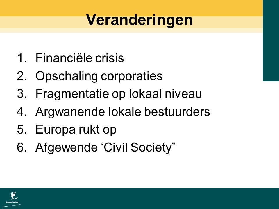 Veranderingen 1.Financiële crisis 2.Opschaling corporaties 3.Fragmentatie op lokaal niveau 4.Argwanende lokale bestuurders 5.Europa rukt op 6.Afgewende 'Civil Society