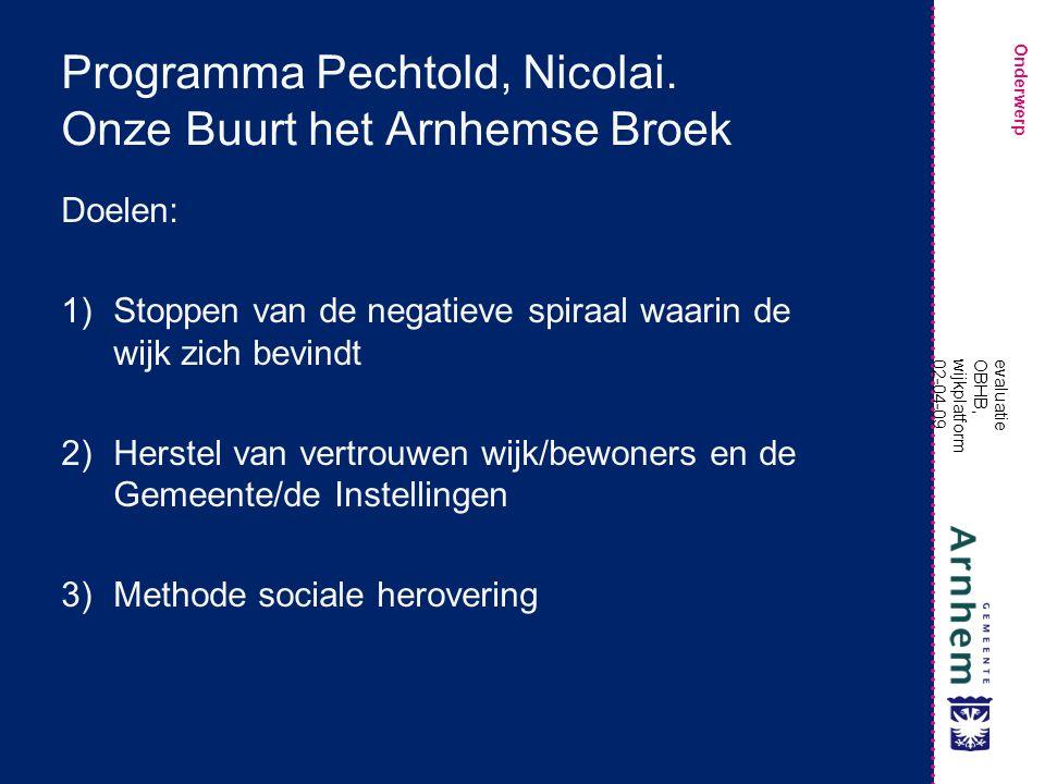 Onderwerp evaluatie OBHB, wijkplatform 02-04-09 Programma Pechtold, Nicolai.