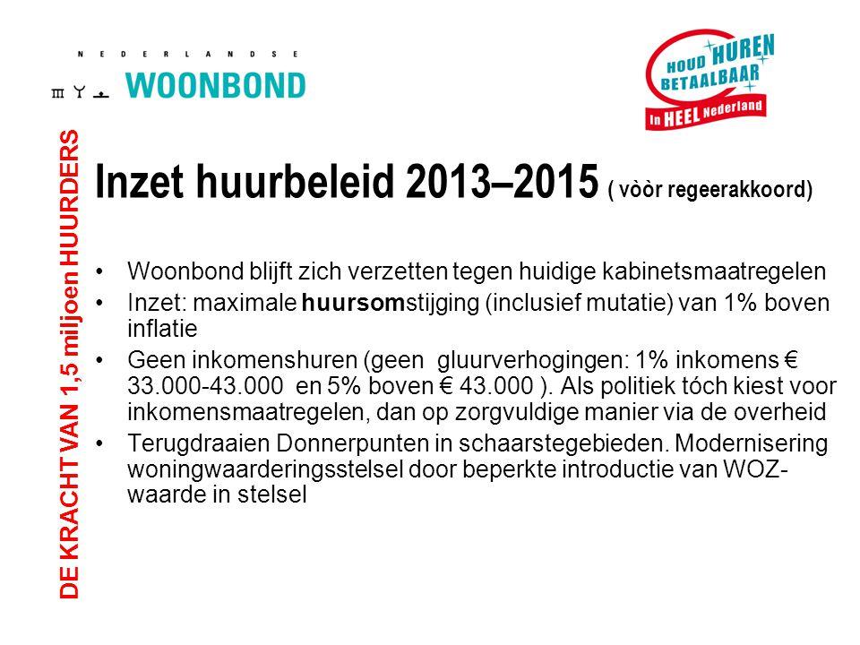 DE KRACHT VAN 1,5 miljoen HUURDERS Inzet huurbeleid 2013–2015 ( vòòr regeerakkoord) Woonbond blijft zich verzetten tegen huidige kabinetsmaatregelen Inzet: maximale huursomstijging (inclusief mutatie) van 1% boven inflatie Geen inkomenshuren (geen gluurverhogingen: 1% inkomens € 33.000-43.000 en 5% boven € 43.000 ).