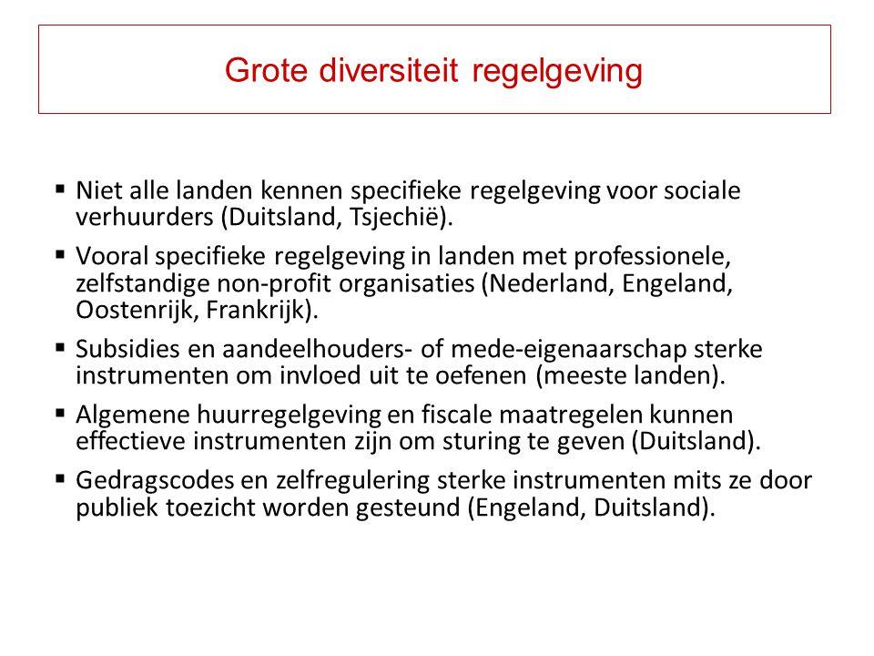  Niet alle landen kennen specifieke regelgeving voor sociale verhuurders (Duitsland, Tsjechië).
