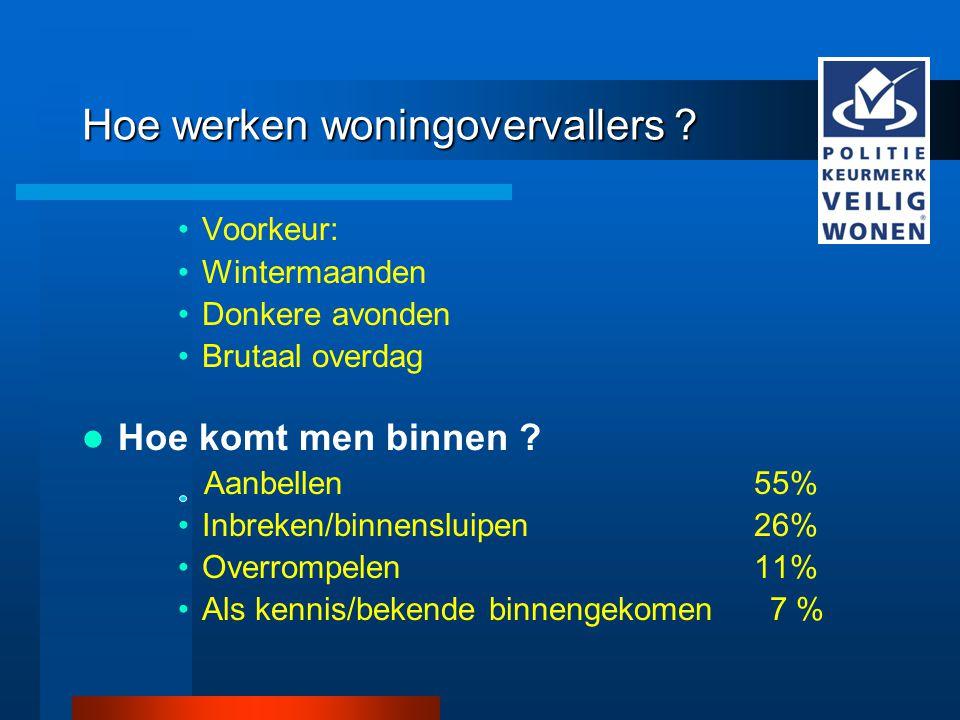 en tot slot Nog even naar Politie Keurmerk Veilig Wonen naar aanleiding van vragen bij andere lezingen.