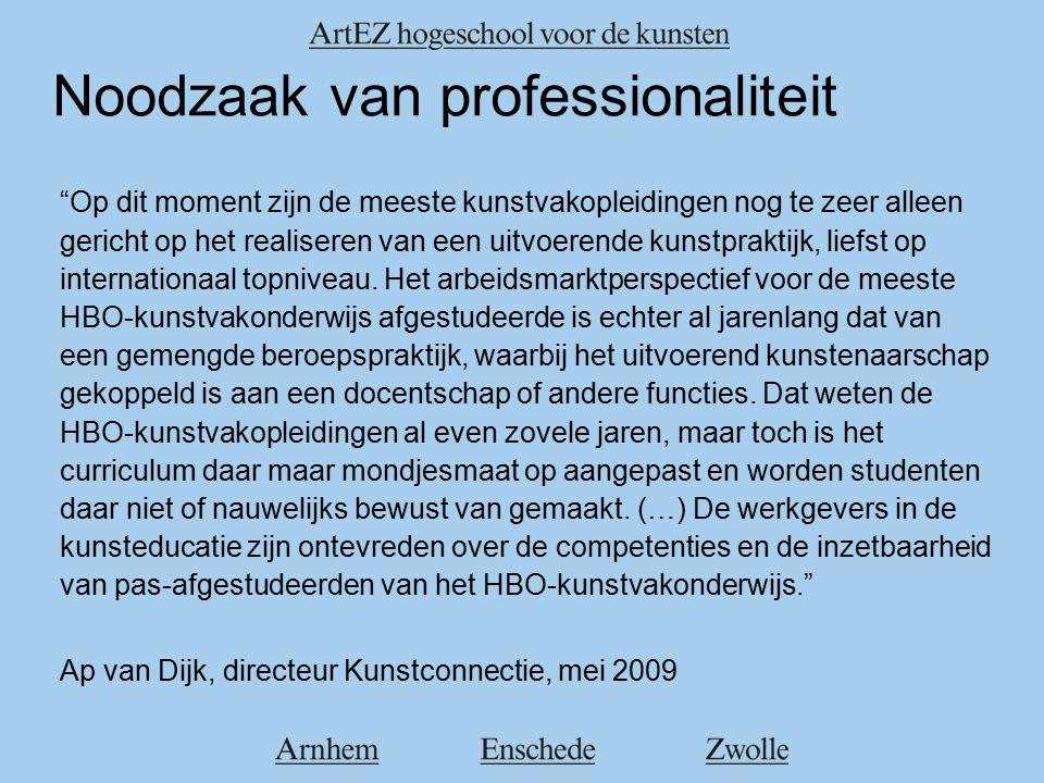 Overdracht van kunstenaars Welke eisen stelt de beroepspraktijk aan kunstenaars.