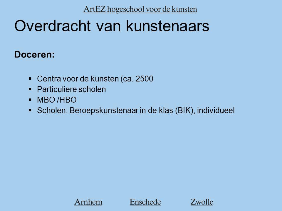Overdracht van kunstenaars Doceren:  Centra voor de kunsten (ca.