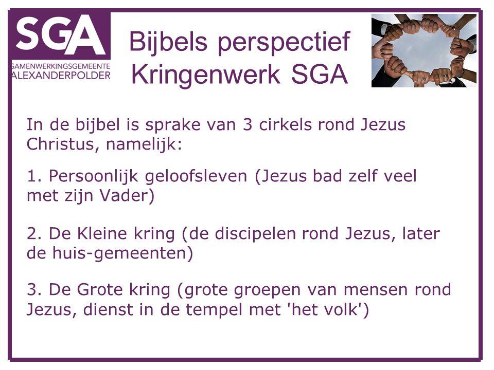 Bijbels perspectief Kringenwerk SGA In de bijbel is sprake van 3 cirkels rond Jezus Christus, namelijk: 1. Persoonlijk geloofsleven (Jezus bad zelf ve