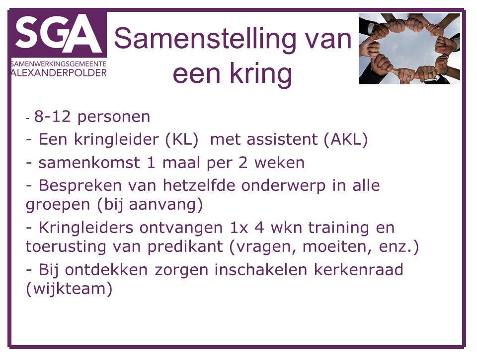 Samenstelling van een kring - 8-12 personen - Een kringleider (KL) met assistent (AKL) - samenkomst 1 maal per 2 weken - Bespreken van hetzelfde onder