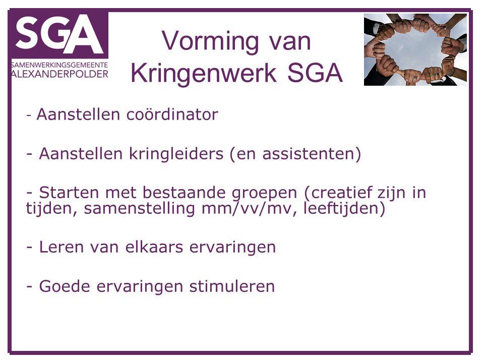 Vorming van Kringenwerk SGA - Aanstellen coördinator - Aanstellen kringleiders (en assistenten) - Starten met bestaande groepen (creatief zijn in tijd