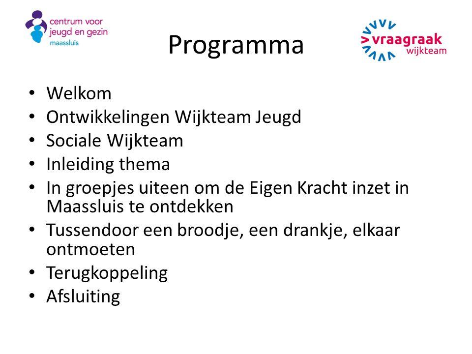 Programma Welkom Ontwikkelingen Wijkteam Jeugd Sociale Wijkteam Inleiding thema In groepjes uiteen om de Eigen Kracht inzet in Maassluis te ontdekken