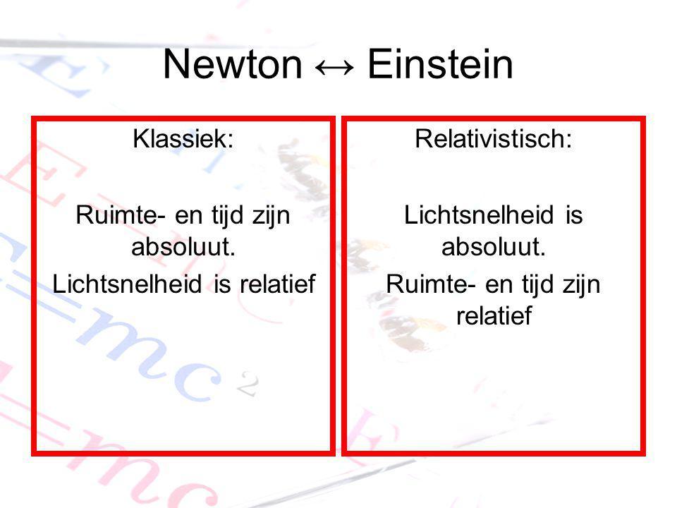 Newton ↔ Einstein Klassiek: Ruimte- en tijd zijn absoluut. Lichtsnelheid is relatief Relativistisch: Lichtsnelheid is absoluut. Ruimte- en tijd zijn r