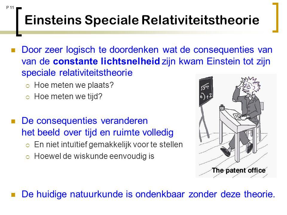 P 11 Einsteins Speciale Relativiteitstheorie Door zeer logisch te doordenken wat de consequenties van van de constante lichtsnelheid zijn kwam Einstei