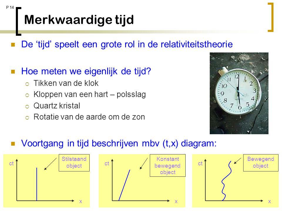 P 14 Merkwaardige tijd De 'tijd' speelt een grote rol in de relativiteitstheorie Hoe meten we eigenlijk de tijd?  Tikken van de klok  Kloppen van ee