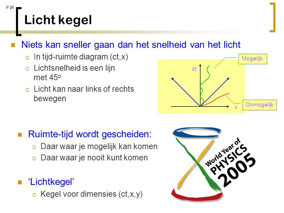 P 20 Licht kegel Niets kan sneller gaan dan het snelheid van het licht  In tijd-ruimte diagram (ct,x)  Lichtsnelheid is een lijn met 45 o  Licht ka