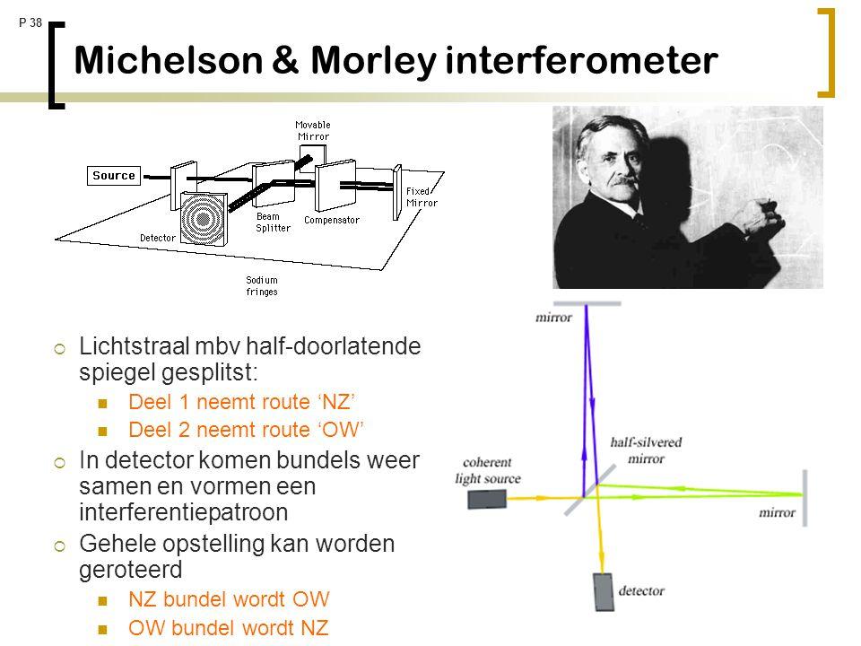 P 38 Michelson & Morley interferometer  Lichtstraal mbv half-doorlatende spiegel gesplitst: Deel 1 neemt route 'NZ' Deel 2 neemt route 'OW'  In dete